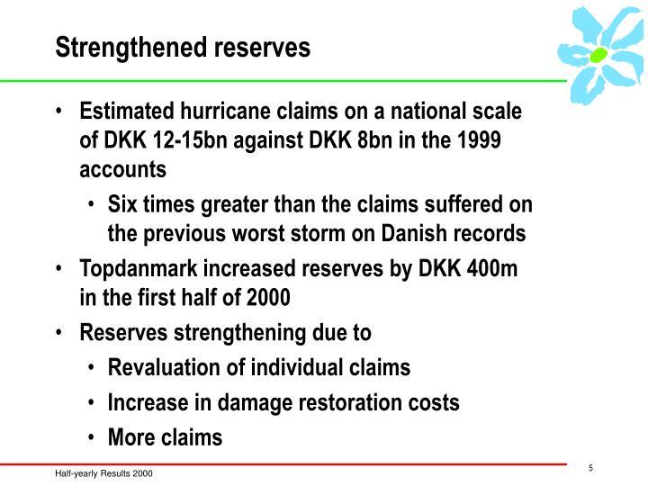 Strengthened reserves