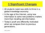 3 significant changes