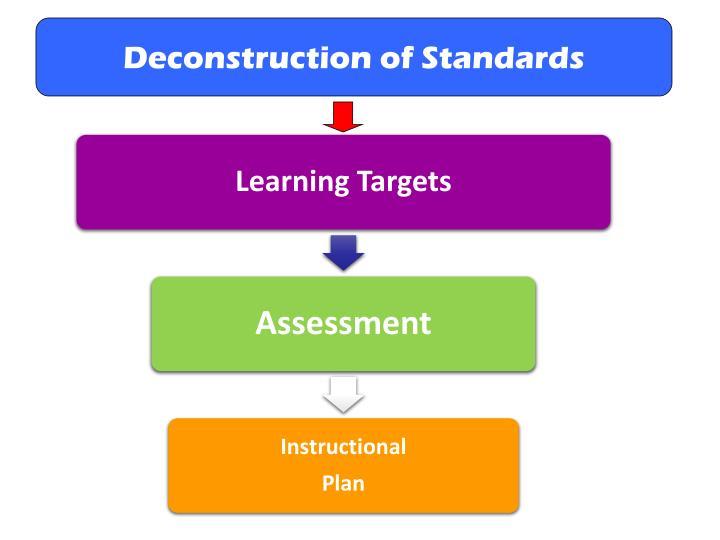 Deconstruction of Standards