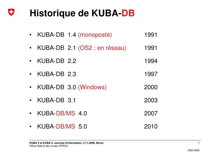 Historique de KUBA-