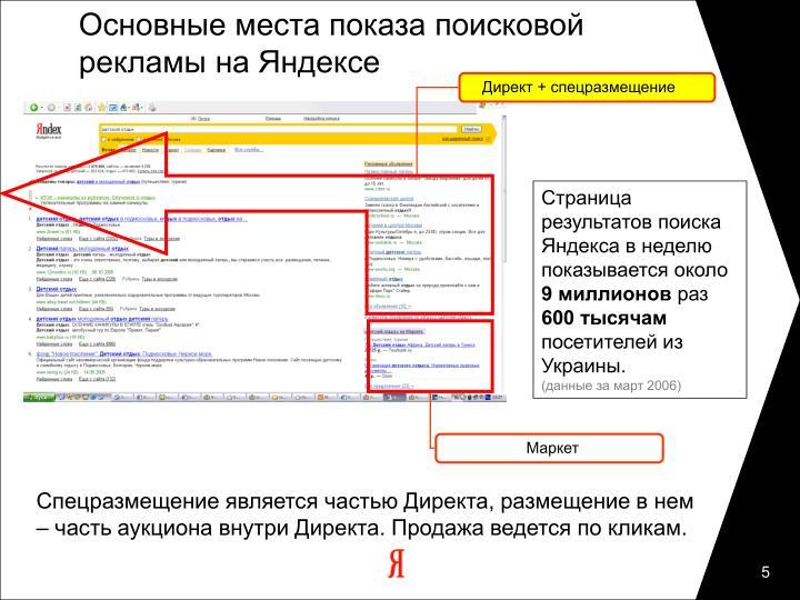 Основные места показа поисковой рекламы на Яндексе