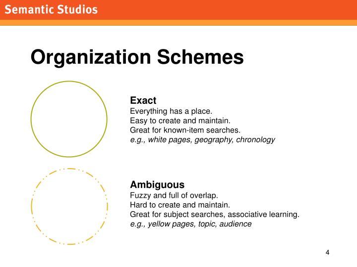 Organization Schemes