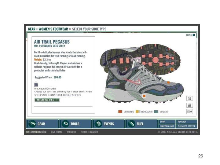 Nike.com > North America > USA > NikeRunning.com > Gear > Footwear > Women's > Trail > Air Trail Pegasus