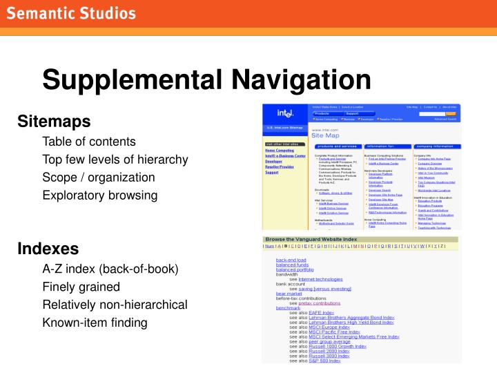 Supplemental Navigation