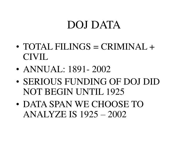 DOJ DATA