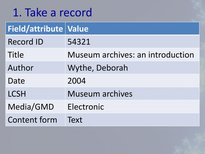 1. Take a record