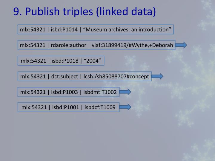 9. Publish triples (linked data)