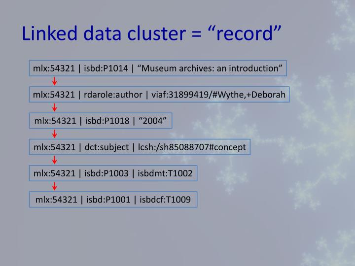 "Linked data cluster = ""record"""