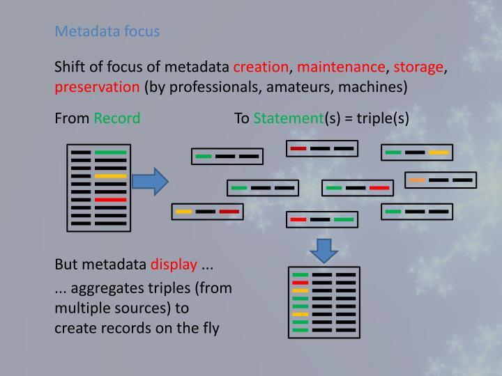Metadata focus