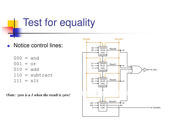 Test for equality