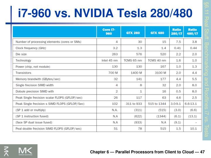 i7-960 vs. NVIDIA Tesla 280/480