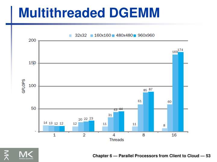 Multithreaded DGEMM