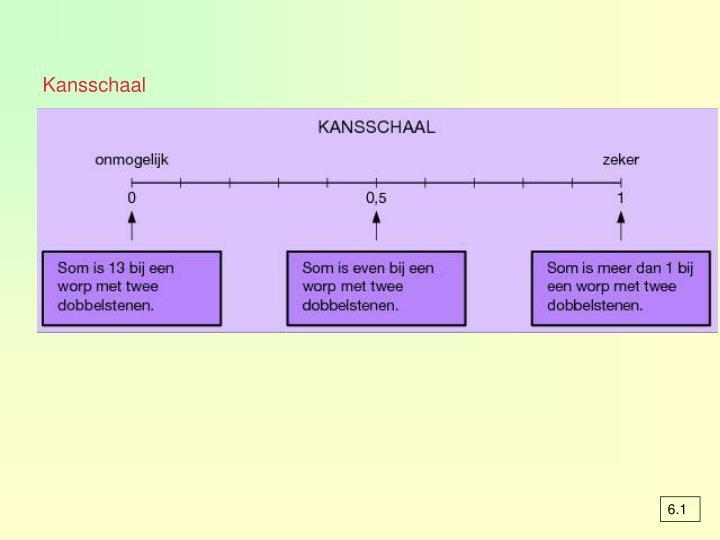 Kansschaal