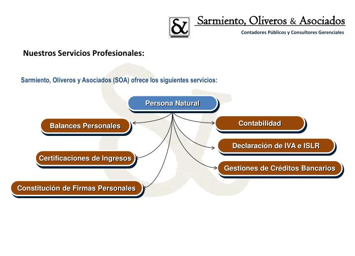 Sarmiento, Oliveros