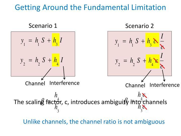 Getting Around the Fundamental Limitation