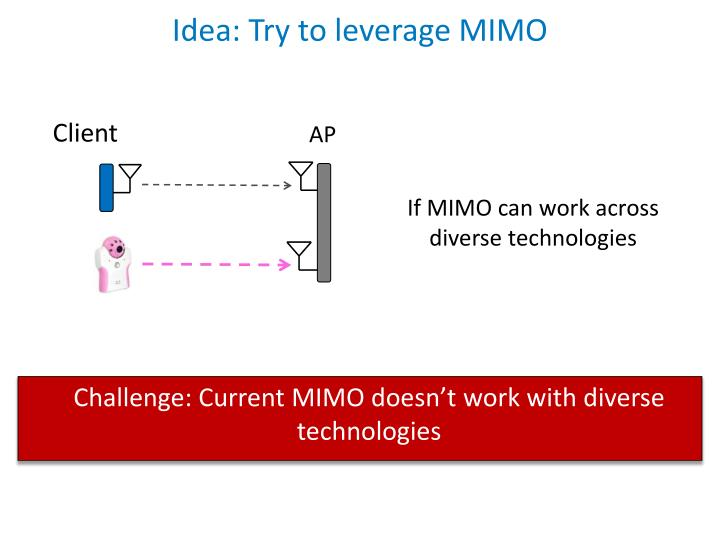 Idea: Try to leverage MIMO