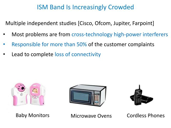 ISM Band Is Increasingly Crowded