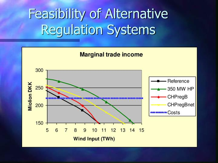 Feasibility of Alternative Regulation Systems