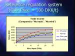 reference regulation system co2 price 100 dkk t