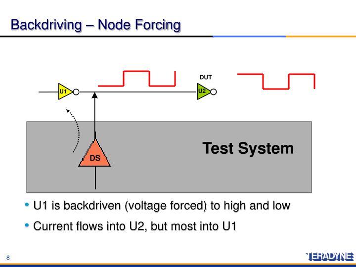 Backdriving – Node Forcing