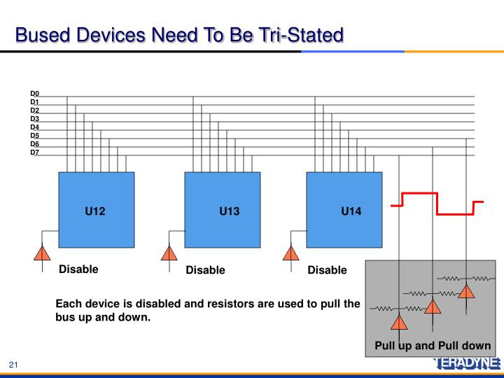 Bused Devices Need To Be Tri-Stated