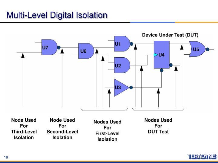 Multi-Level Digital Isolation