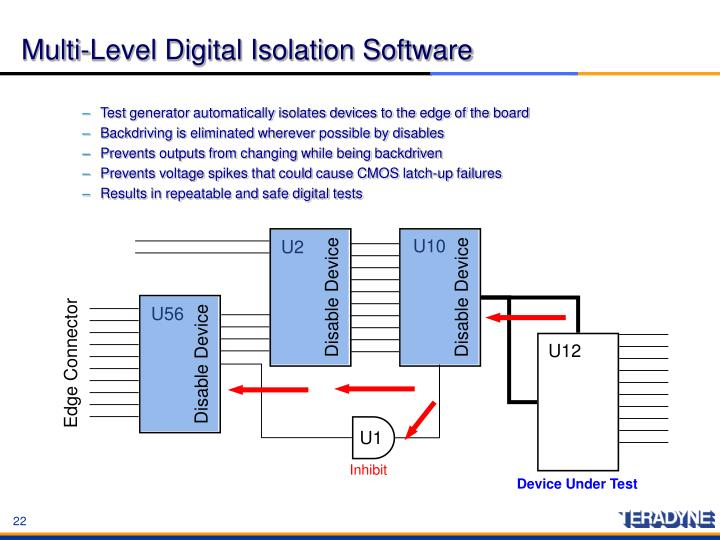 Multi-Level Digital Isolation Software