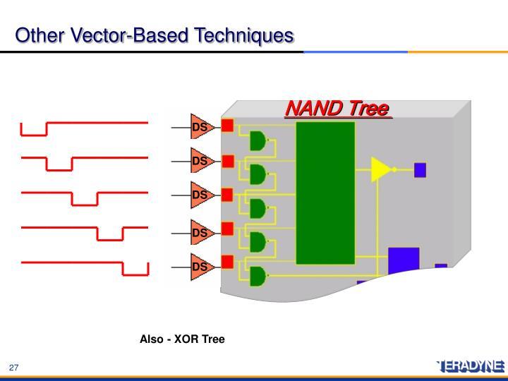NAND Tree