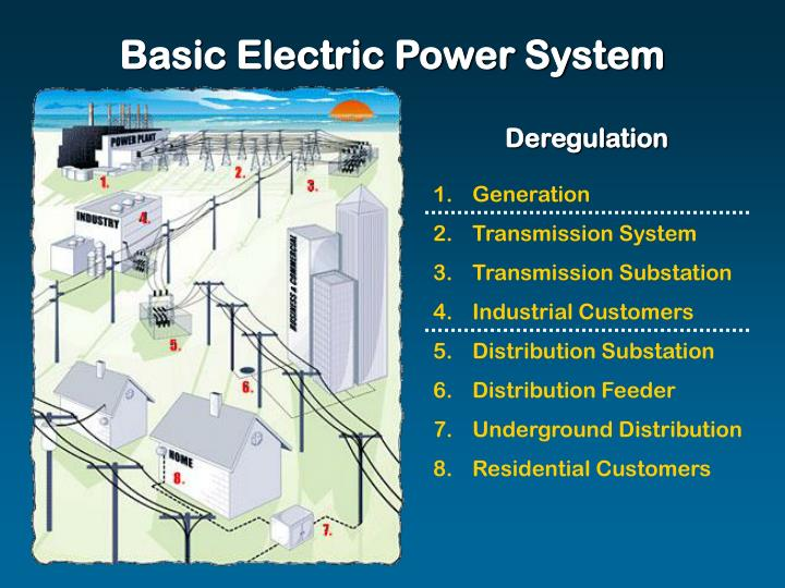 Basic Electric Power System