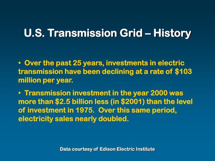U.S. Transmission Grid – History