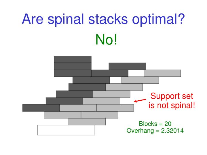 Are spinal stacks optimal?