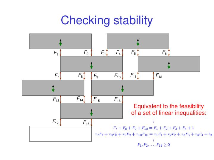 Checking stability