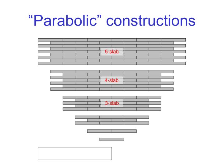 """Parabolic"" constructions"