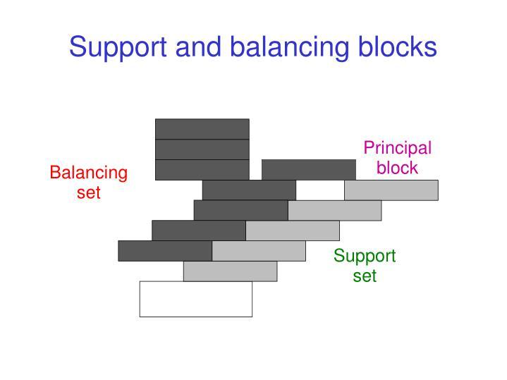 Support and balancing blocks