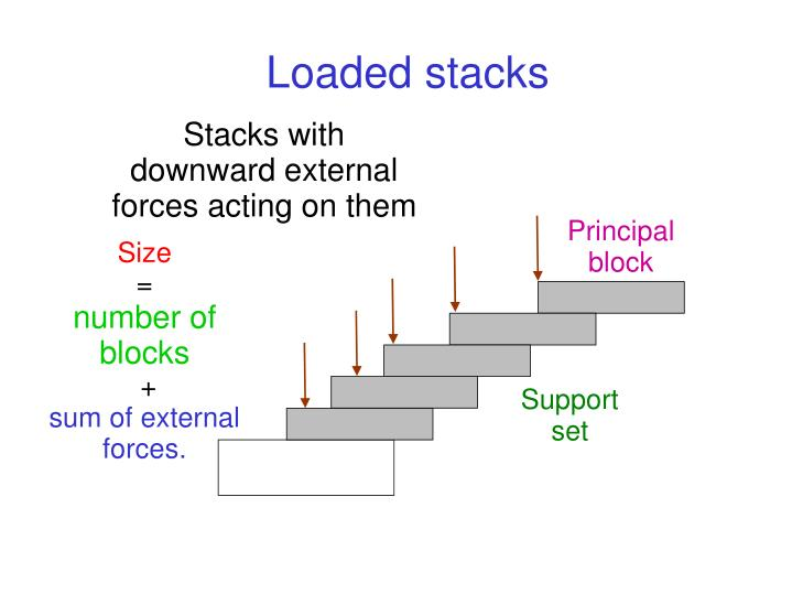 Loaded stacks
