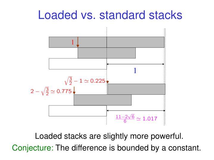 Loaded vs. standard stacks