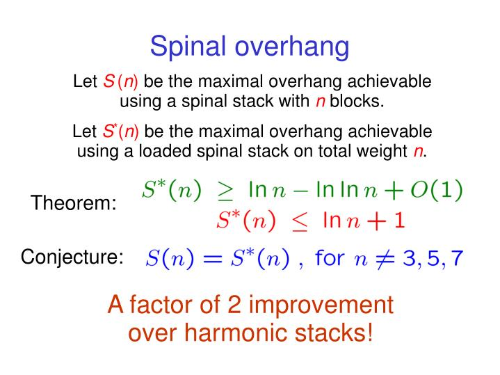 Spinal overhang