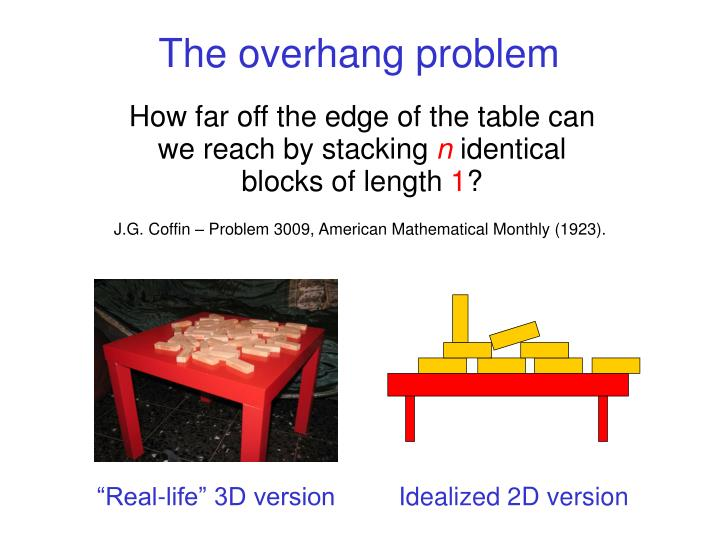 The overhang problem