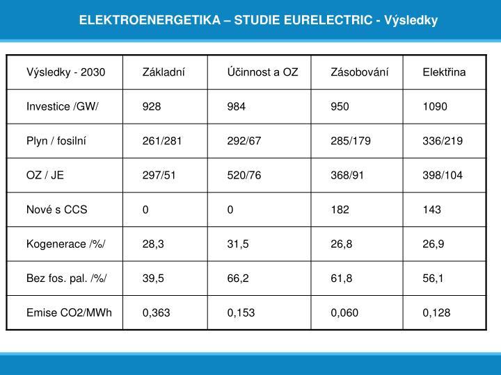 ELEKTROENERGETIKA – STUDIE EURELECTRIC - Výsledky