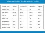elektroenergetika studie eurelectric v sledky