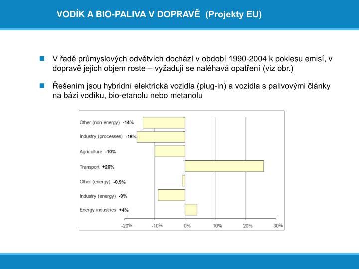 VODÍK A BIO-PALIVA V DOPRAVĚ  (Projekty EU)