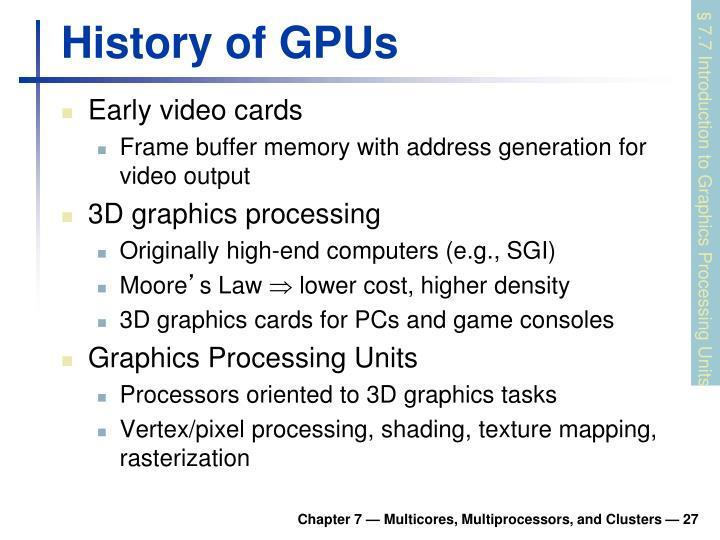 History of GPUs