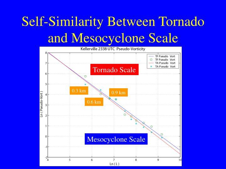 Self-Similarity Between Tornado and Mesocyclone Scale