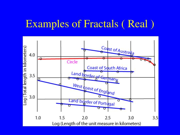 Examples of Fractals ( Real )