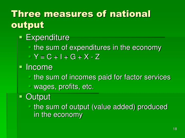 Three measures of national output