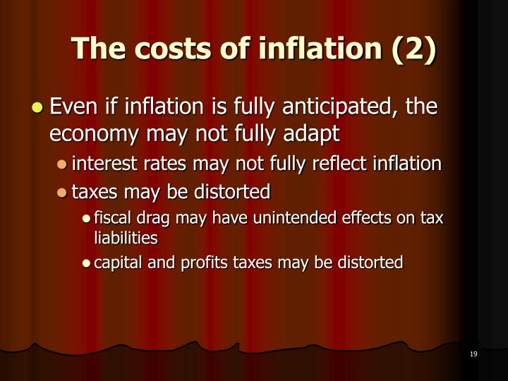 The costs of inflation (2)