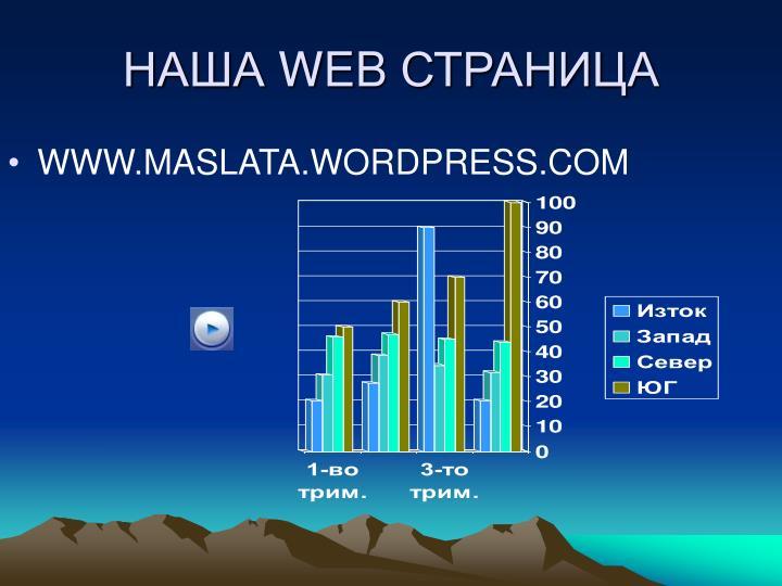 WWW.MASLATA.WORDPRESS.COM