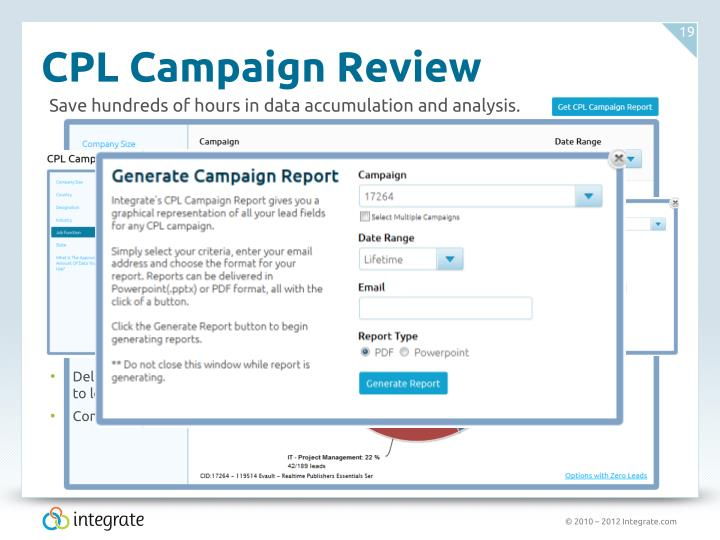 CPL Campaign Review