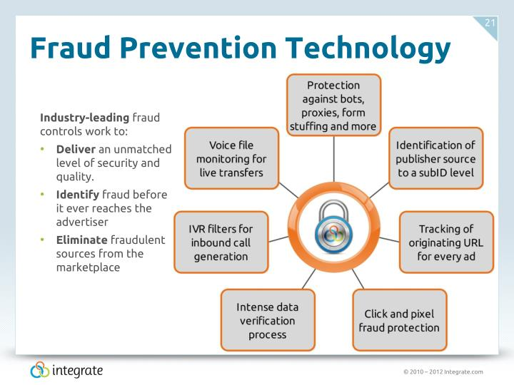 Fraud Prevention Technology