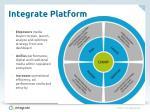 integrate platform